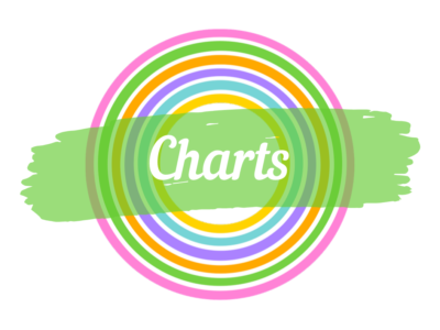 Charts Articles LitCentric.com